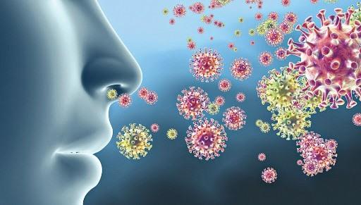 Triệu chứng Covid-19, hãy tự kiểm tra về khả năng nhiễm bệnh và biết cần làm gì để bảo vệ mọi người quanh mình.
