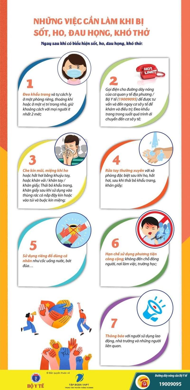 Hướng dẫn của Bộ Y tế đối với người sốt, ho, đau họng, khó thở.