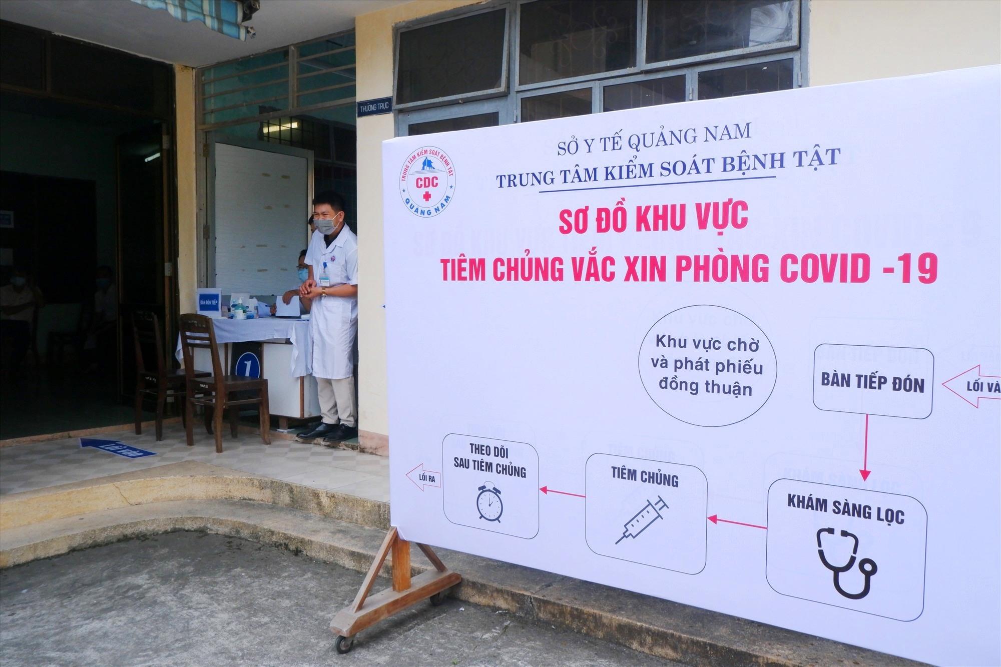 UBND tỉnh yêu cầu Sở Y tế rà soát các cơ sở tiêm chủng để sẵn sàng cho đợt tiêm tiếp theo. Ảnh: X.H