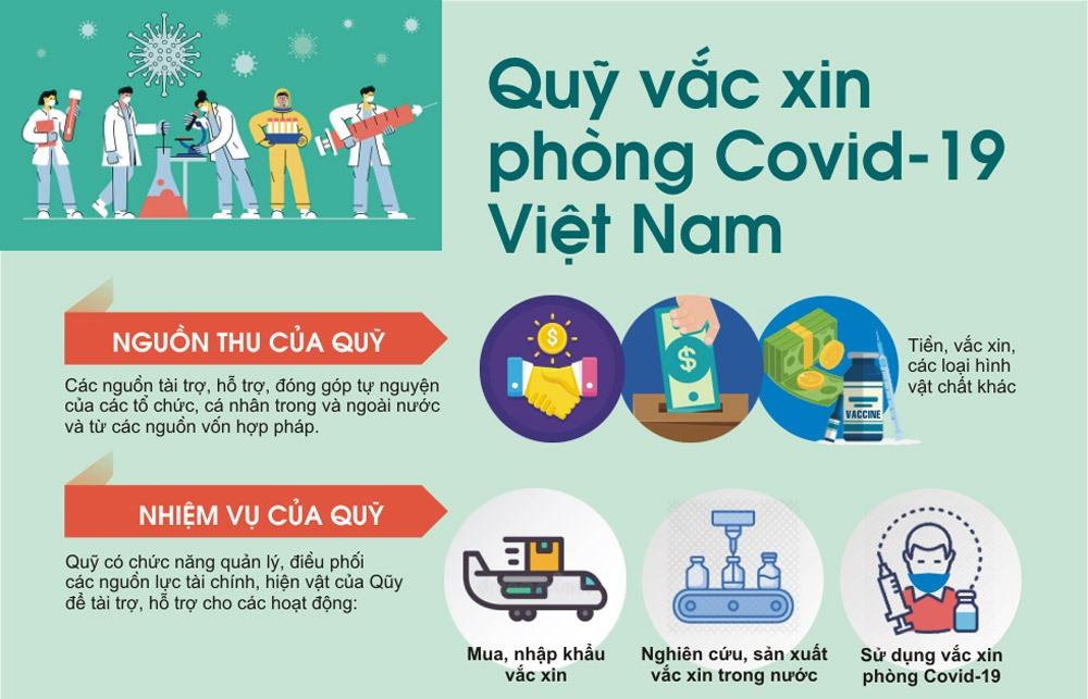 Nguồn: Chinhphu.vn