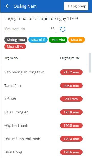 Nhiều khu vực tại Quảng Nam đang mưa to. Ảnh: vrain.vn