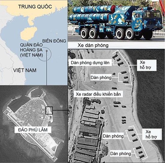 Ảnh chụp từ vệ tinh cho thấy Trung Quốc lắp đặt tên lửa trái phép tại đảo Phú Lâm, thuộc quần đảo Hoàng Sa của Việt Nam vào đầu năm 2018.